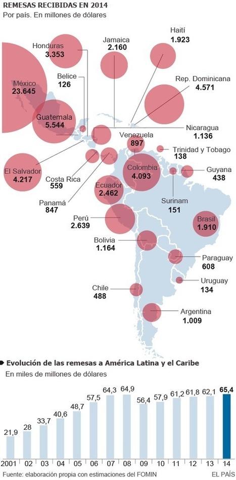 Las remesas vuelven a Latinoamérica | Un poco del mundo para Colombia | Scoop.it