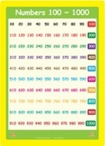 Free Wall Posters: Children's Songs, Children's Phonics Readers, Children's Videos, Free Educational Materials, Reading, ABCs, Alphabet, Free Printables, Free Flashcards and Much More! - Fun Kids E... | Multilíngues | Scoop.it