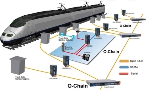 Security Researchers Offer Warnings About Hackable Railroads | Cyber Defence | Scoop.it