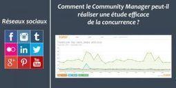 Le Journal du Community Manager | Réseaux sociaux, Médias Sociaux, Identité Numérique, Communication | Scoop.it