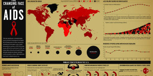 Infographics - GOOD   Data Visualization and Infographics   Scoop.it