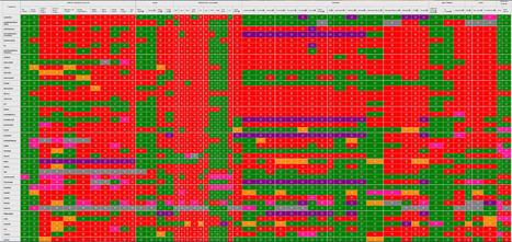 Mobile Frameworks Comparison Chart   Frameworks   Scoop.it