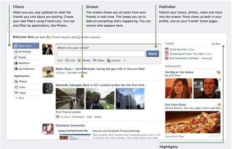 Ce que Twitter doit à Facebook, ce que Facebook doit à Twitter | Social Media Curation par Mon-Habitat-Web.com | Scoop.it