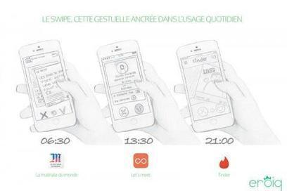 Le «swipe», balayer pour mieux surfer | UX Lab | Scoop.it
