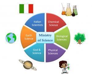 Ministry of Science – 21C Gamification « Chantellemorrison's Blog | Meta-games | Scoop.it