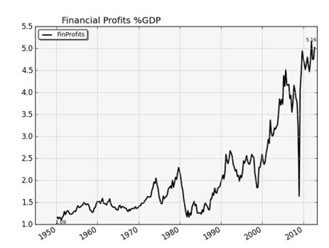 oftwominds-Charles Hugh Smith: The Immense (and Needless) Human Misery Caused by Speculative Credit Bubbles | Commodities, Resource and Freedom | Scoop.it
