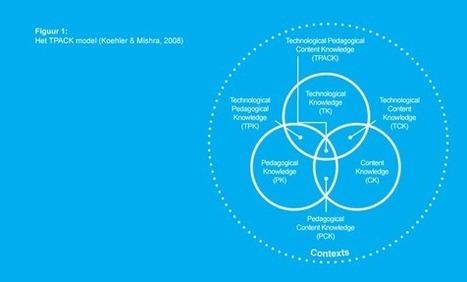 TPACK: kennis en vaardigheden voor ict-integratie - Artikelen - 4W Weten Wat Werkt Waarom - Kennisnet | ICT in de lerarenopleiding | Scoop.it