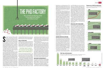 Education: The PhD factory : Nature News   The Science Life   Scoop.it