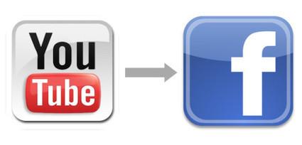 Intégrer une chaîne Youtube à sa page Facebook   Facebook pour les entreprises   Scoop.it