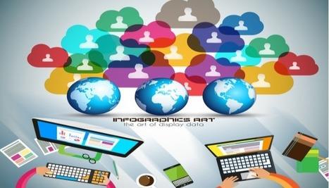 El 60% de las empresas consultan el perfil digital del candidato en los procesos de selección | Reclutamiento y seleccion | Scoop.it