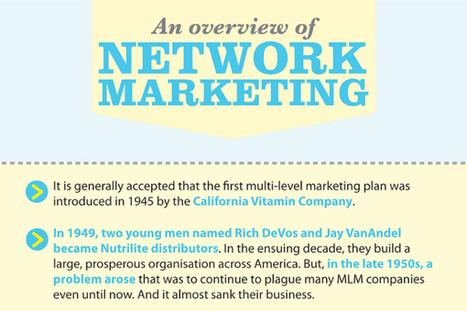 Network Marketing Industry Statistics - BrandonGaille.com | Digital-News on Scoop.it today | Scoop.it