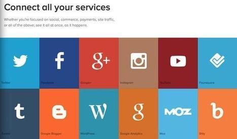Evalúa el impacto real de lo que publicas en tus redes sociales con ... - eju.tv | Redes sociales | Scoop.it