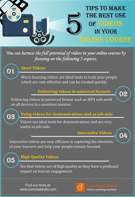 5 Tips to Make The Best Use of Videos in Your Online Courses [Infographic] | Soup for thought | Scoop.it