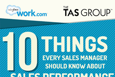 10 Things Every Sales Manager Needs to Know - BrandonGaille.com | Digital-News on Scoop.it today | Scoop.it