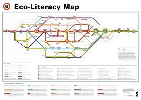 Eco-Literacy Map | Visual.ly | Ecologia da mente | Scoop.it