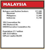 Illegal immigration in Malaysia   Formal Migration   Scoop.it