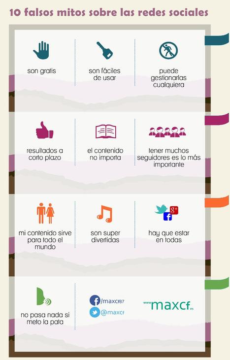 10 falsos mitos sobre las redes sociales #sm   Digital Marketing & Social Media (spanish)   Scoop.it