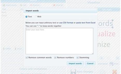 Tagul. Créer des nuages de mots interactifs – Les Outils Tice | Education et TICE | Scoop.it