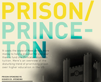 One Year of Prison Costs More Than One Year at Princeton | Contemporary Literacies | Scoop.it