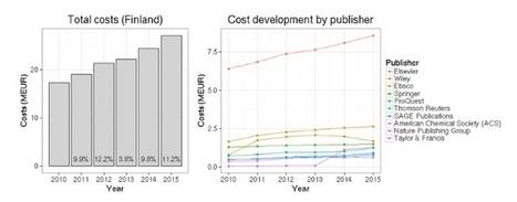 Coûts des abonnements : l'exemple finlandais -   Science ouverte - Open science   Scoop.it