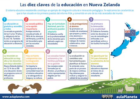 Las diez claves de la educación en Nueva Zelanda [Infografía] - aulaPlaneta | Educación en red | Scoop.it