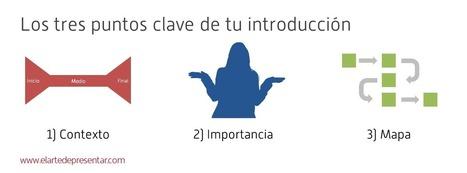El arte de presentar » Las tres cosas que no puedes dejar sin explicar durante la introducción de tu presentación | Educación en una nueva cultura | Scoop.it