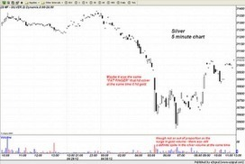 Trader Dan's Market Views: FAT FINGER IN SILVER TOO? | Gold and What Moves it. | Scoop.it