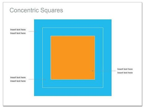 Use Concentric Squares to Illustrate Area of Control in Keynote Presentations | Keynote Slide Formatting: Create better looking presentations | Scoop.it