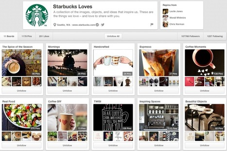Case Study: Starbucks - Pinning a Passion | Digital Marketing | Scoop.it