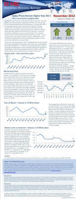 Home Prices In Miami Are Going Up! November Housing Report Provided By #1 RE/MAX Broker, Anthony Askowitz | Ask Askowitz! The Good News In Real Estate | Scoop.it