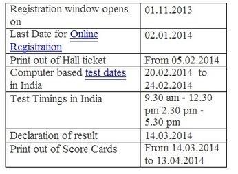 CMAT Announcement 2014 Online Registration, important dates @aicte-cmat.in | Sarkari Naukri in India | Scoop.it
