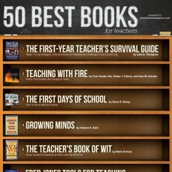 50 Best Books For Teachers | Visual.ly | edu-bytes | Scoop.it