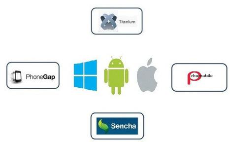 Recommended tools for multiple mobile app development | Phone gap cross platform mobile app development tool | Scoop.it