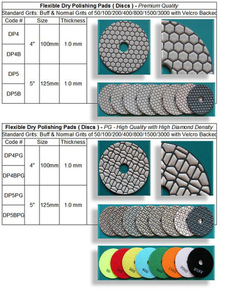 Dry Polishing Pad made by RM Tech Korea (StoneTools Korea®) provides the highest quality; world top selling more than 500 sets monthly | Concrete Polishing Tools Accessaries | Scoop.it