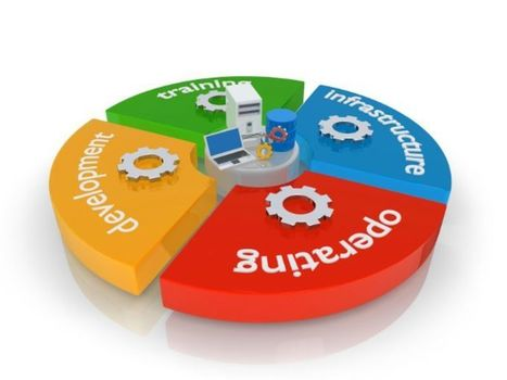 New approaches to IT service management | Service Delivery | Scoop.it