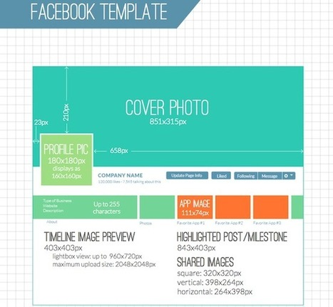 Facebook page template & tips for 2014   Facebook Page   Scoop.it