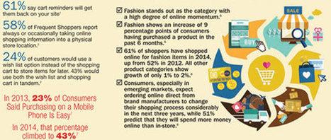 GS1 Guide Helps Retailers Navigate EPC RFID Tags | RFID | Scoop.it