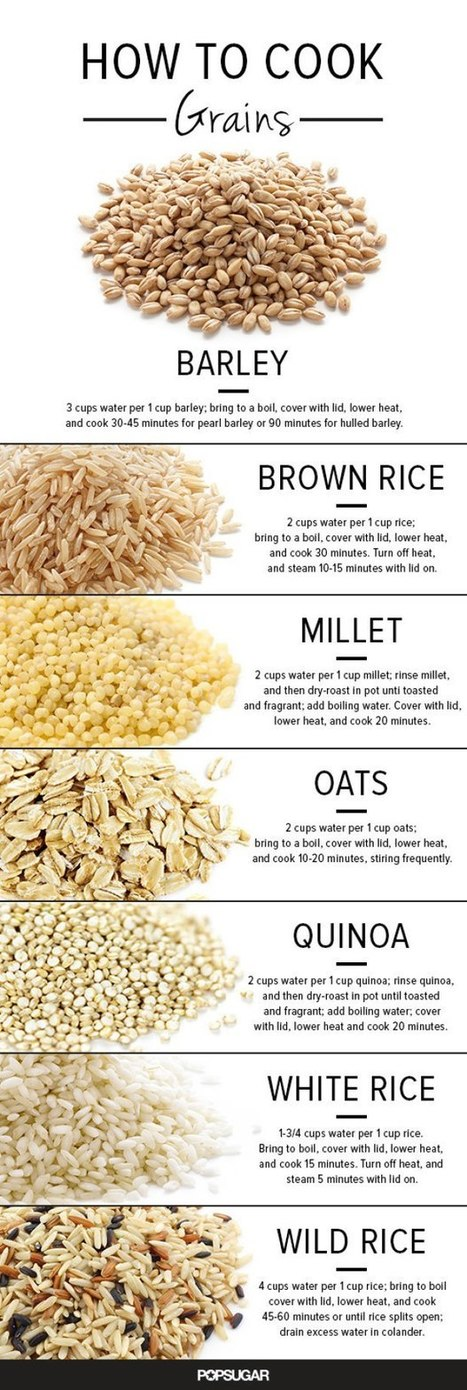 24 Must-See Diagrams That Will Make Eating Healthy Super Easy   Food for Foodies   Scoop.it