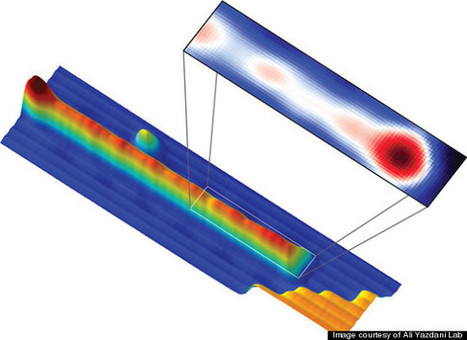 Physicists Observe New Particle That's Also Its Own 'Antiparticle' - Huffington Post | Creative Human Communications | Scoop.it
