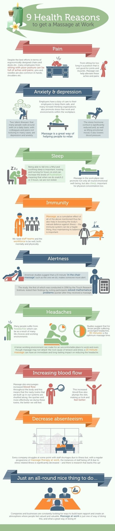 Stressed at work? Here's why you need Massage at work | All Infographics | Scoop.it