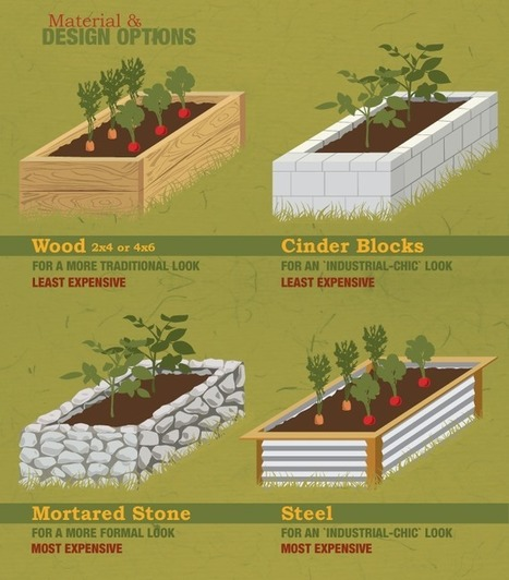 A Guide To Building Raised Gardening Beds | Balcony Gardening | Scoop.it