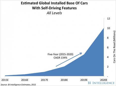 10 million self-driving cars will be on the road by 2020   Technology   Scoop.it