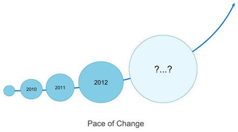 Toward the Global Transition — 2012 and Beyond   Peer2Politics   Scoop.it