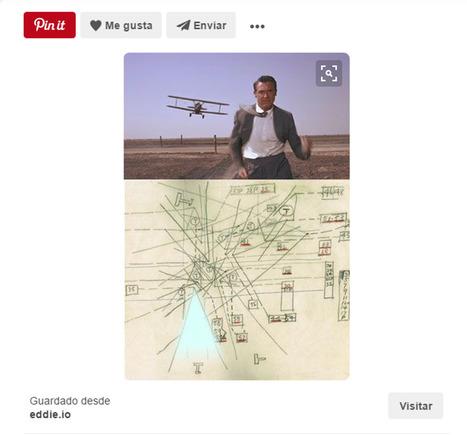 Gráficos que cuentan historias: caracterización de infografías y visualizaciones narrativas a través de Pinterest | Herrera Ferrer | | Comunicación en la era digital | Scoop.it