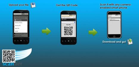 Scansfer - AndroidMarket | The use of QR codes | Scoop.it