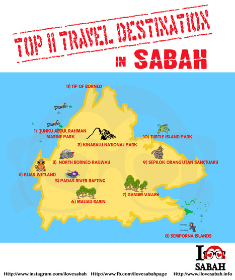 Travel to Sabah infographic | Top 11 travel destinations in Sabah | Scoop.it