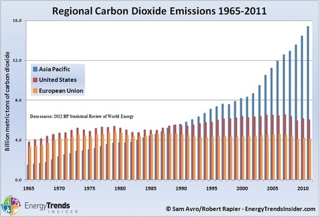 Coal Emissions Assessment and Prevention   The Energy Collective   Sustain Our Earth   Scoop.it