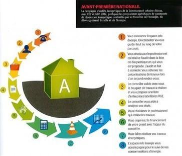 La transition énergétique dans la vraie vie - Performance énergétique   Agence du sens   Scoop.it