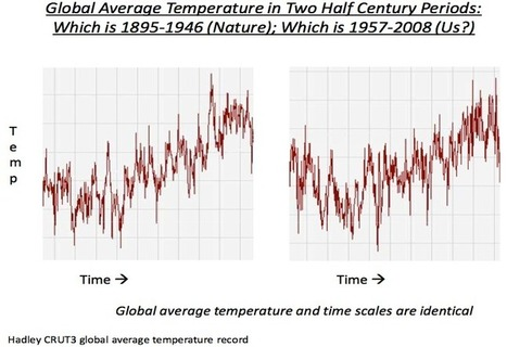 When somebody hits you with that new 'IPCC is 95% certain' talking point on global warming, show them this | Climat | Scoop.it
