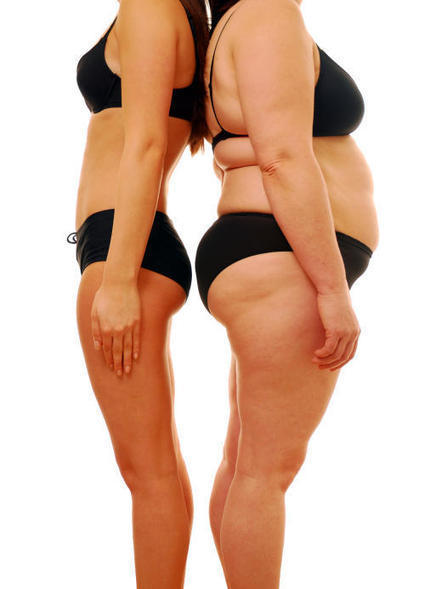 Shed Unwanted Weight to Gain Confidence | Health Blog | Health Plus | Scoop.it